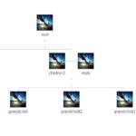 Vue.js Vue-Tree-Chartを利用してデータをツリーチャートで表示する