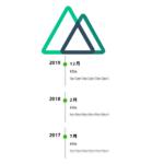 Nuxt.js timeline-vuejsを使用してタイムラインを表示する