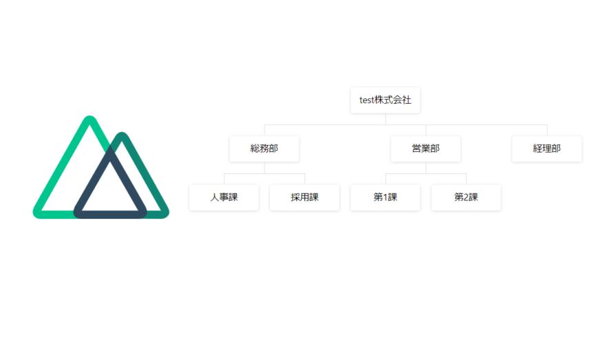 Nuxt.js vue-org-treeを使用して組織図を実装する
