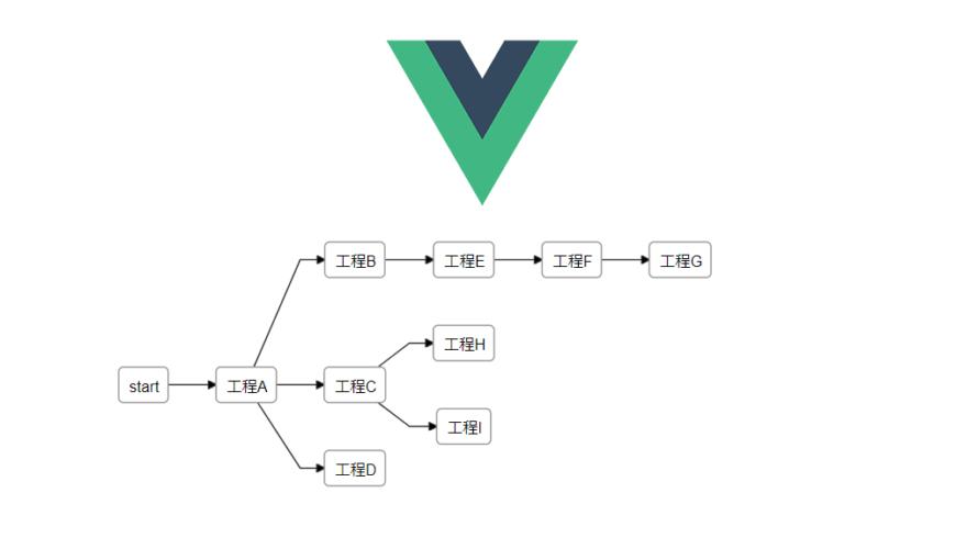 Vue.jsのライブラリ「vue-flowy」を使用してワークフローを作成する