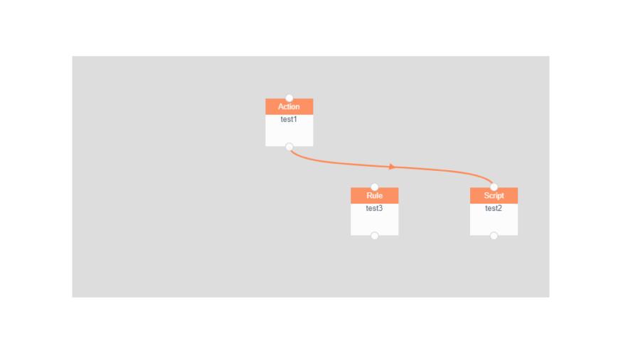 Vue.js vue-simple-flowchartを利用してシンプルなフローチャートを実装する