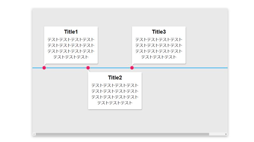 Vue.js vue-horizontal-timelineを利用して横に並ぶタイムラインを実装する
