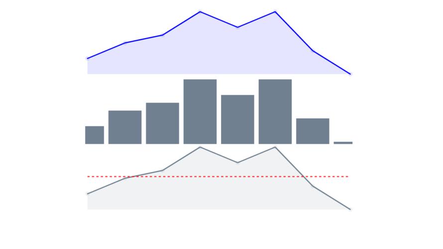 React.js ライブラリ「react-sparklines」を使用して色んなタイプのグラフを作成する