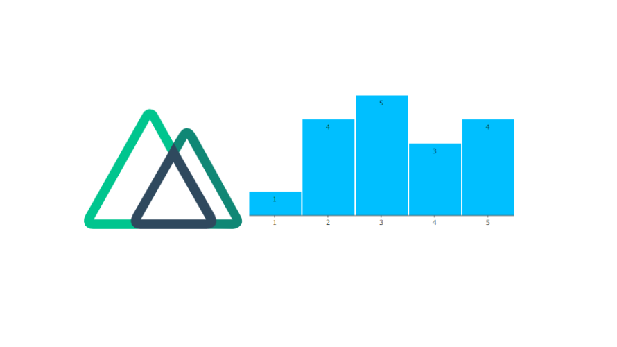 Nuxt.js ライブラリ「pure-vue-chart」を使用してチャートを実装する