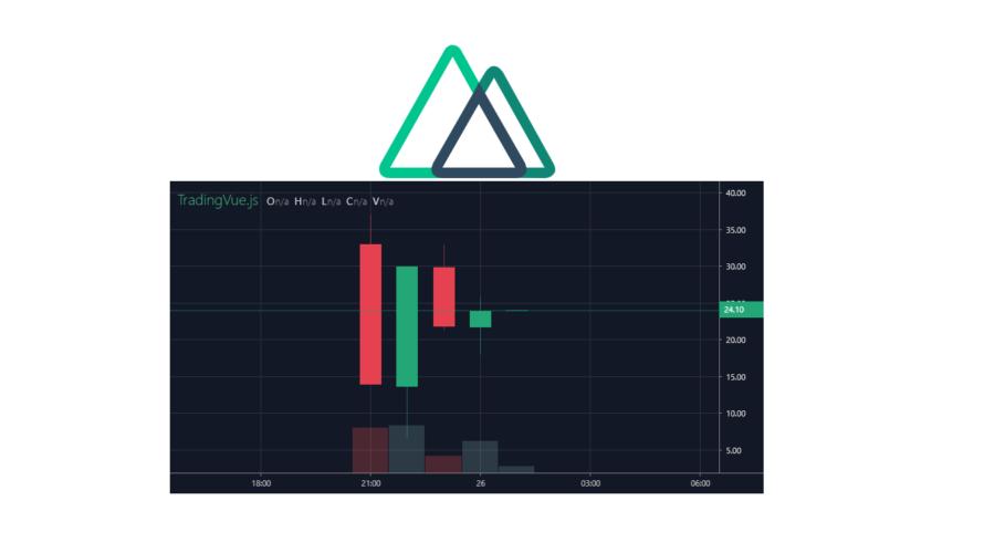 Nuxt.js ライブラリ「trading-vue-js」をインストールして株価チャートを実装する