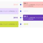 Nuxt.js ライブラリ「vueye-timeline」をインストールしてタイムラインを実装する
