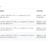 Rails6 cssフレームワーク「Base」を使用する手順
