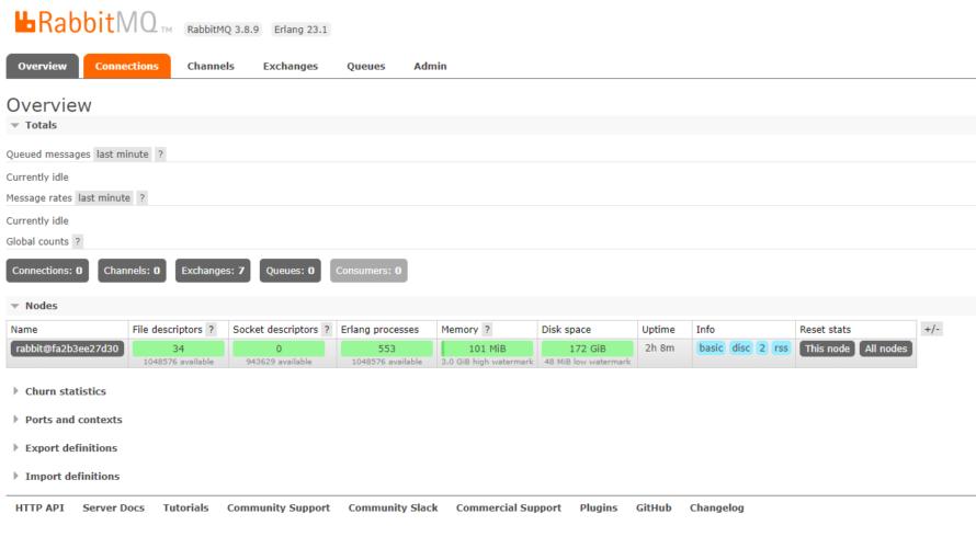 docker composeを使って「RabbitMQ」を構築する
