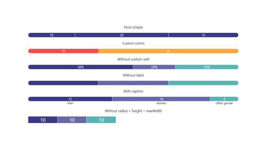 React.js ライブラリ「mono-stacked-bar」を使って積み上げ棒グラフを作成する